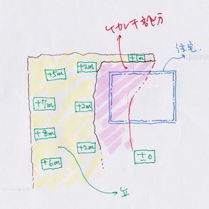 Shimashinobukken2